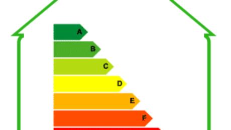 Les niveaux du bilan énergétique