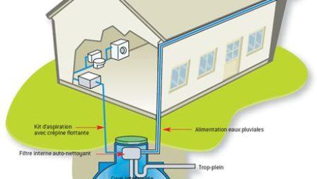 obligation legale récuperation eau de pluie